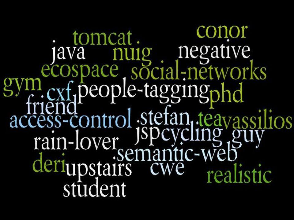 Digital Enterprise Research Institute www.deri.ie Who am I