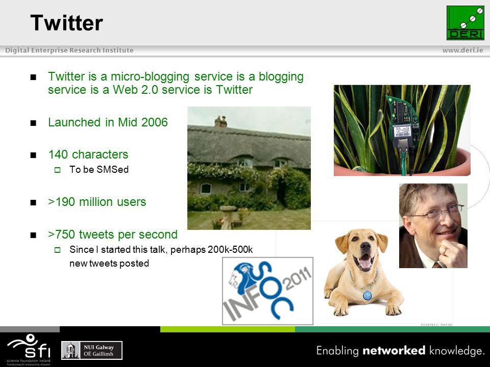 Digital Enterprise Research Institute www.deri.ie What Is The Problem?