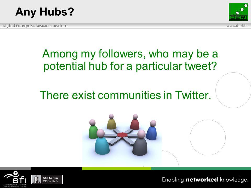 Digital Enterprise Research Institute www.deri.ie Any Hubs.