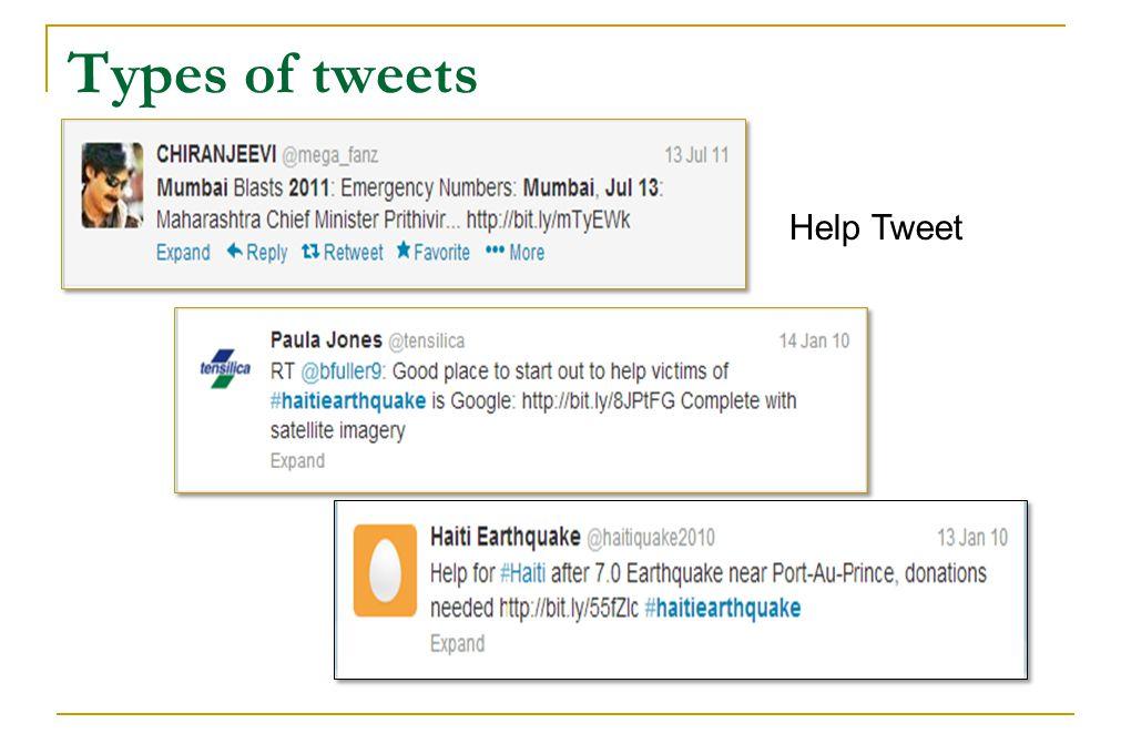 Types of tweets Help Tweet