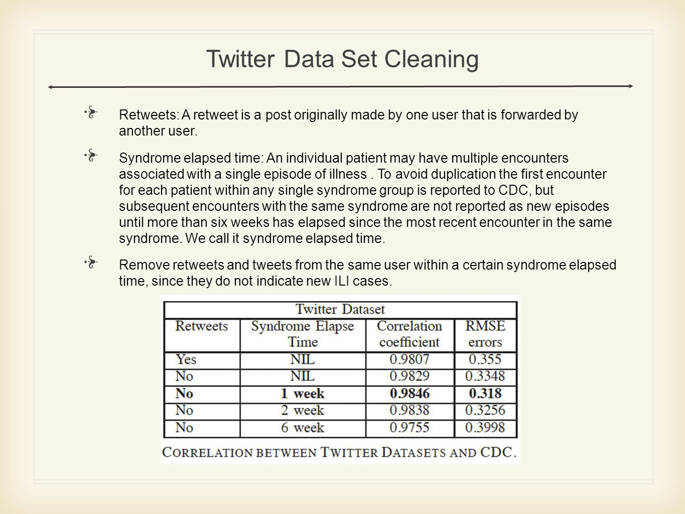 Twitter Data Set Cleaning Retweets: A retweet is a post originally made by one user that is forwarded by another user.