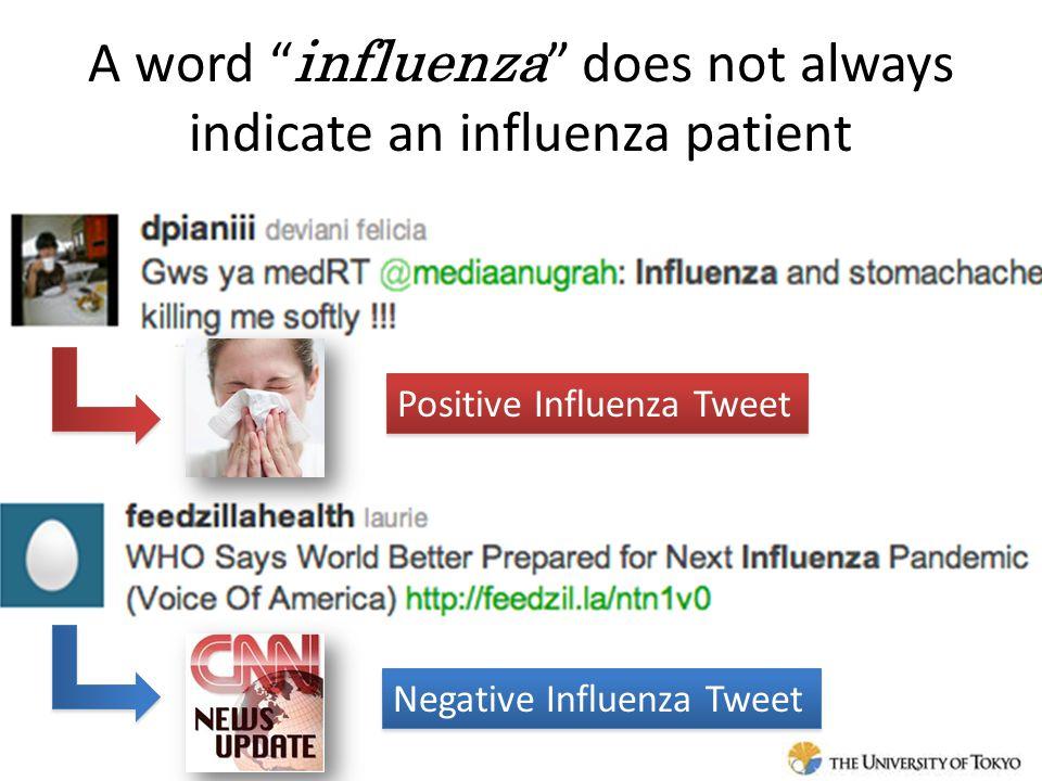 "Negative Influenza Tweet Positive Influenza Tweet A word "" influenza "" does not always indicate an influenza patient"