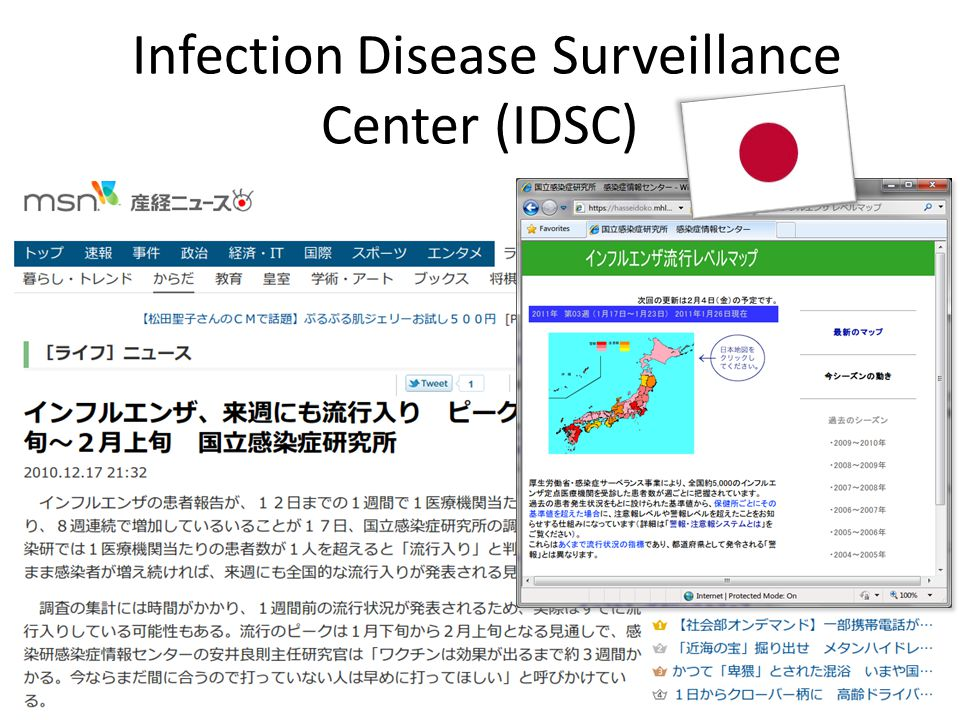 European Influenza Surveillance Network (EISN)