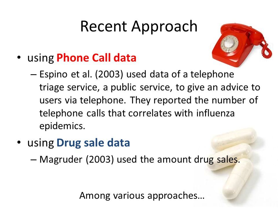 Recent Approach using Phone Call data – Espino et al.