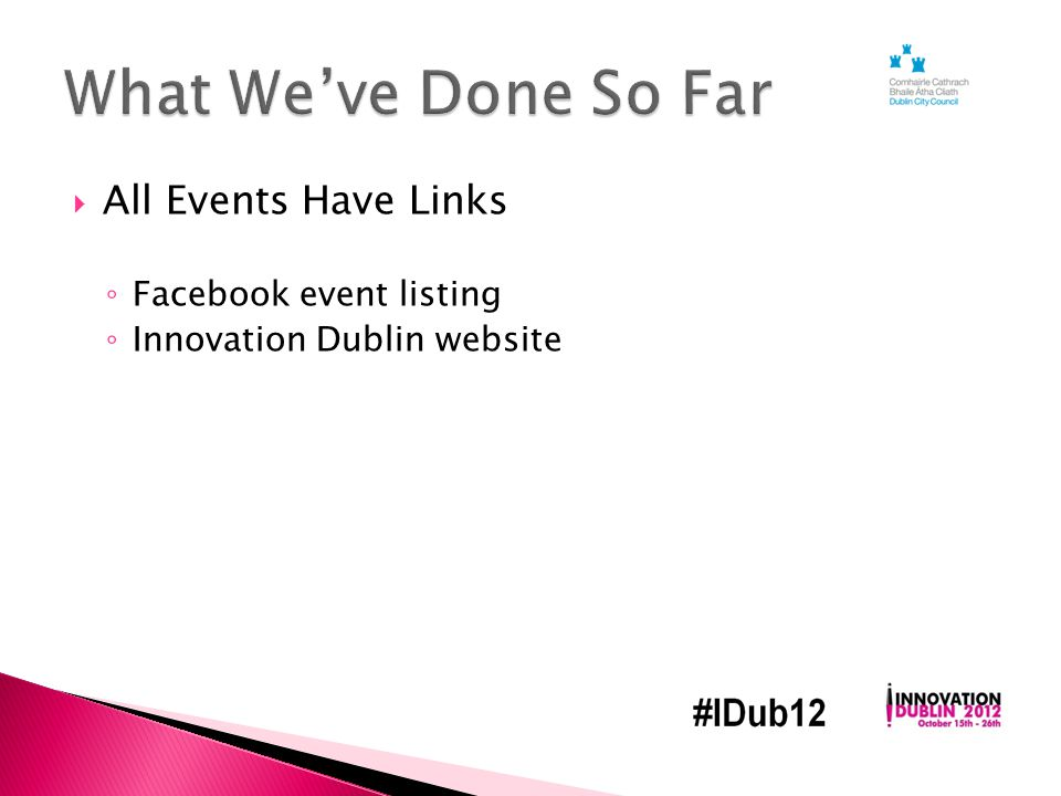  All Events Have Links ◦ Facebook event listing ◦ Innovation Dublin website
