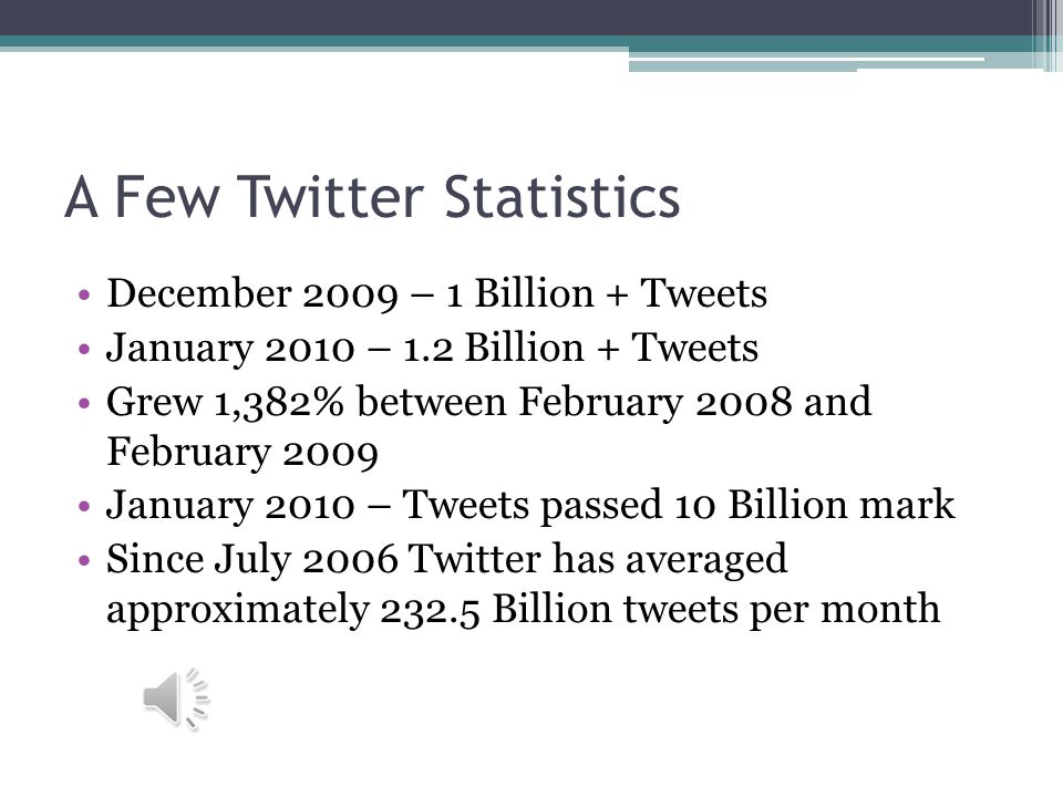 A Few Twitter Statistics December 2009 – 1 Billion + Tweets January 2010 – 1.2 Billion + Tweets Grew 1,382% between February 2008 and February 2009 January 2010 – Tweets passed 10 Billion mark Since July 2006 Twitter has averaged approximately 232.5 Billion tweets per month