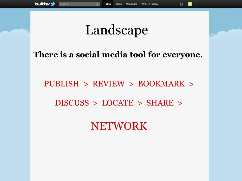 There is a social media tool for everyone. PUBLISH > REVIEW > BOOKMARK > DISCUSS > LOCATE > SHARE > NETWORK