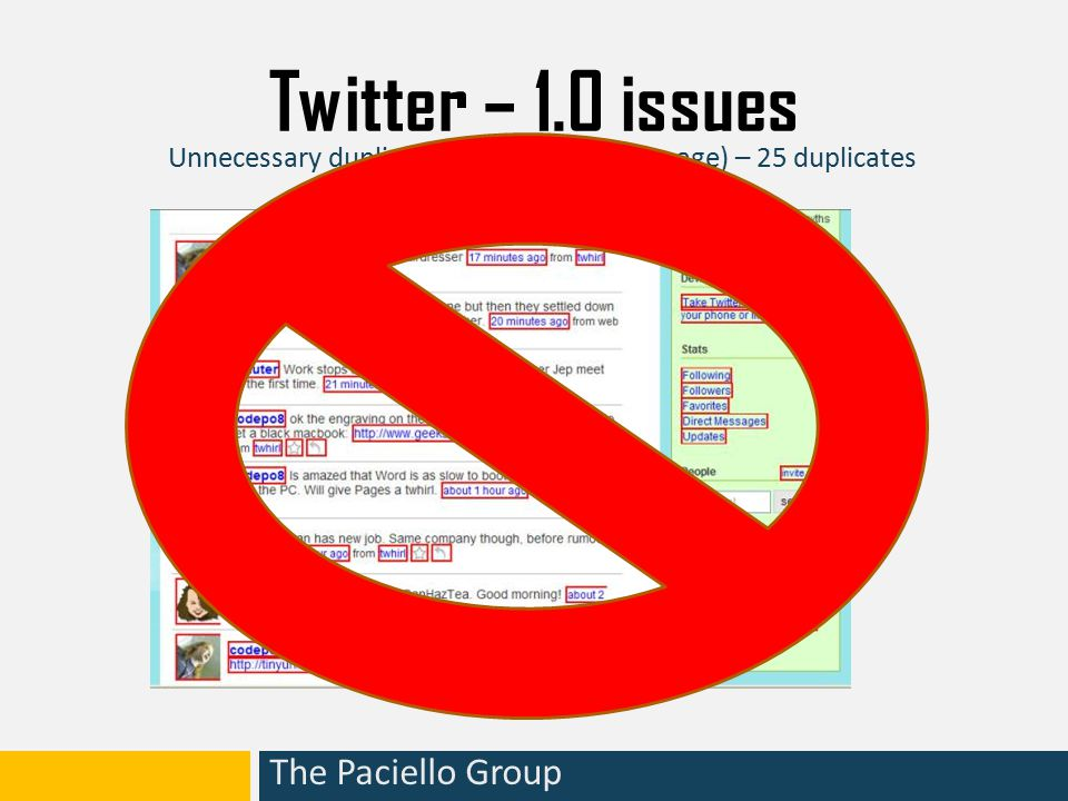 User key press: Update initiated Content change occurs before update finished Content change occurs after update finished 600 milliseconds 300 milliseconds 1000 milliseconds Content update available The Paciello Group