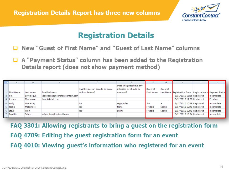 Registration Details Report has three new columns Registration Details  New Guest of First Name and Guest of Last Name columns  A Payment Status column has been added to the Registration Details report (does not show payment method) CONFIDENTIAL Copyright © 2009 Constant Contact, Inc.