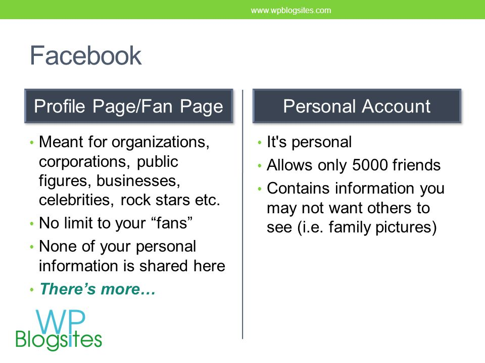 Facebook Profile Page/Fan Page Meant for organizations, corporations, public figures, businesses, celebrities, rock stars etc.
