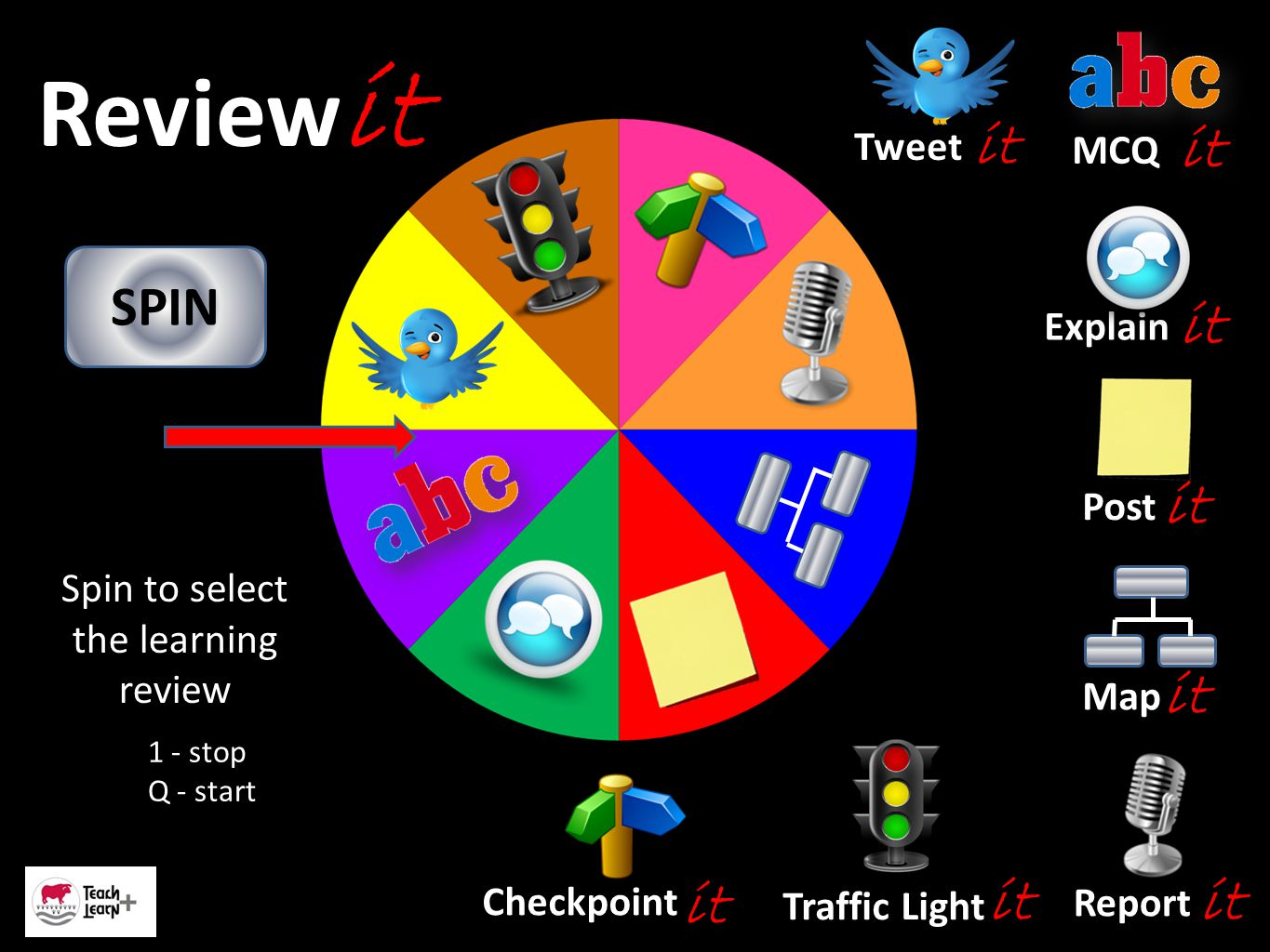 SPIN Spin to select the learning review 1 - stop Q - start Review it Tweet it MCQ it Explain it Post it Report it Traffic Light it Map it Checkpoint it