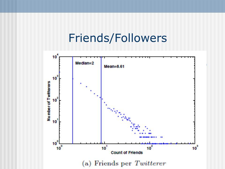 Friends/Followers