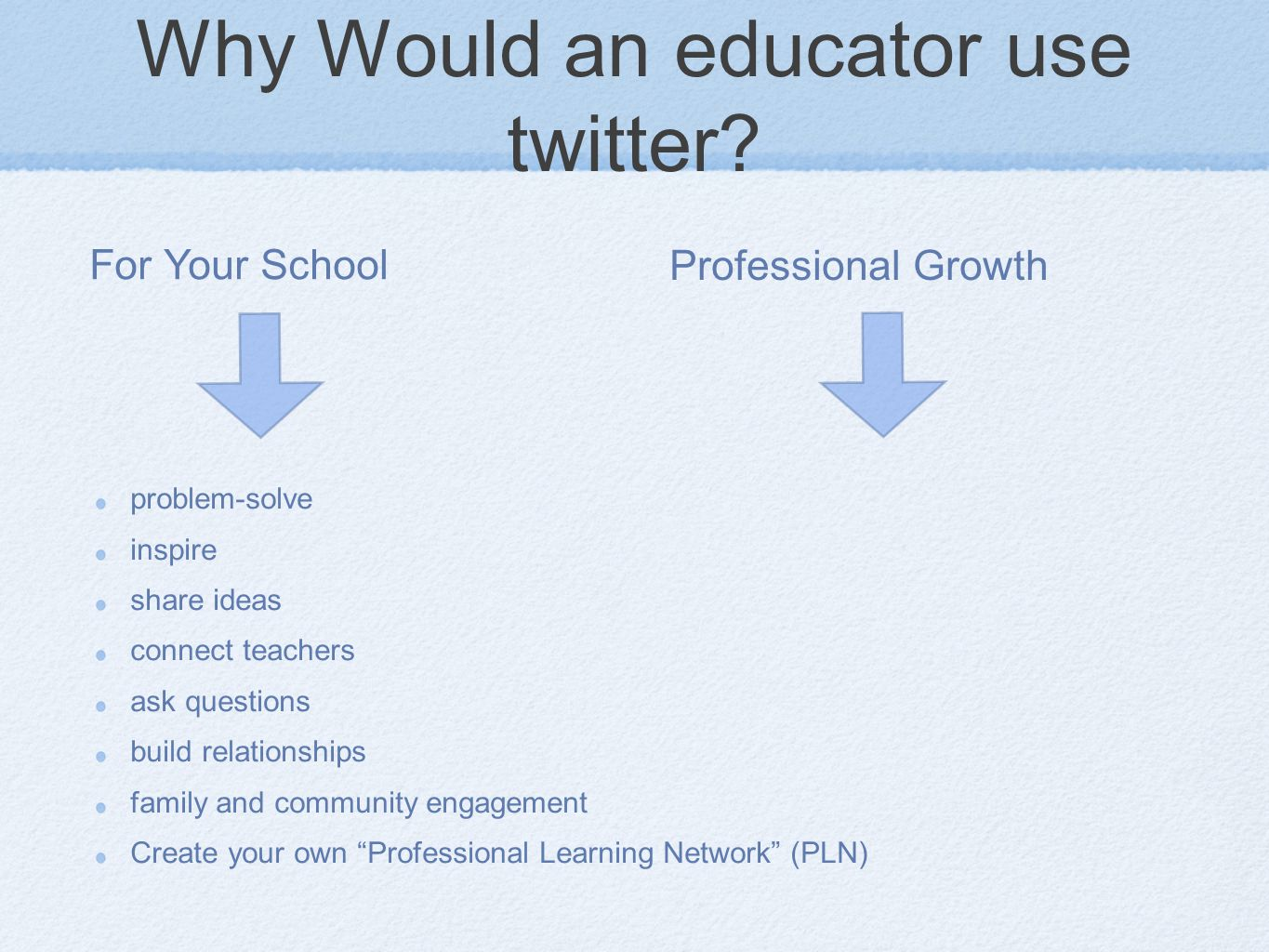 Why Would an educator use twitter? problem-solve inspire share ideas connect teachers ask questions build relationships family and community engagemen