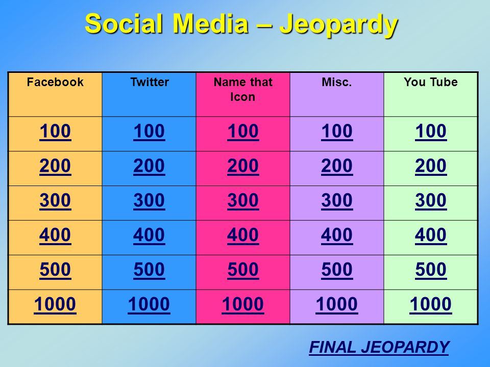 Social Media – Jeopardy FacebookTwitterName that Icon Misc.You Tube 100 200 300 400 500 1000 FINAL JEOPARDY