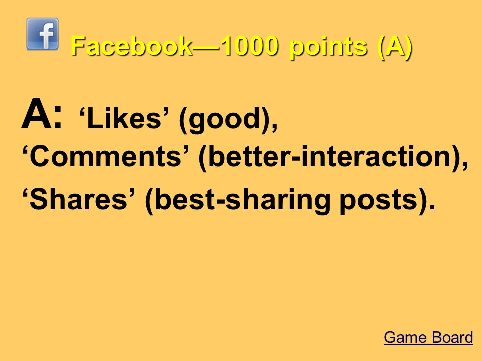 Facebook—1000 points (A) A: 'Likes' (good), 'Comments' (better-interaction), 'Shares' (best-sharing posts).