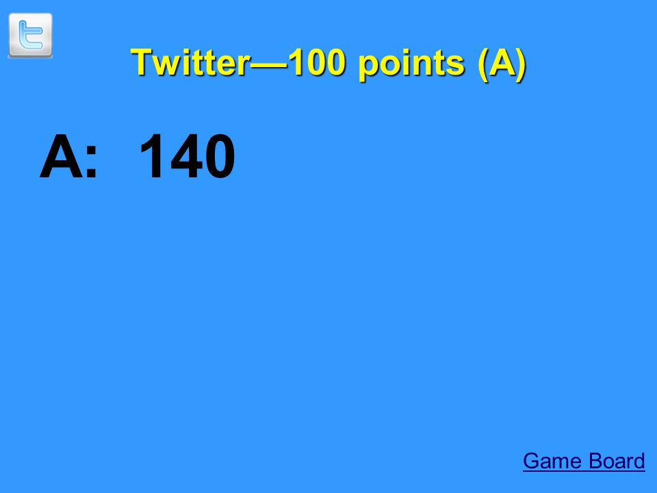 Twitter—100 points (A) A: 140 Game Board