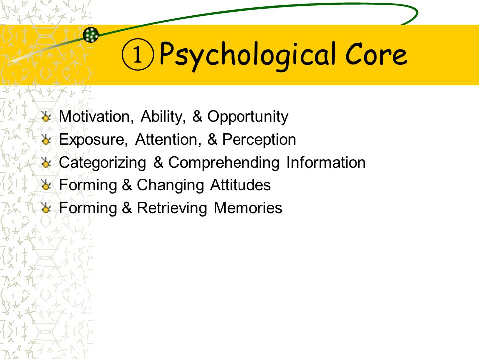 ① Psychological Core Motivation, Ability, & Opportunity Exposure, Attention, & Perception Categorizing & Comprehending Information Forming & Changing Attitudes Forming & Retrieving Memories