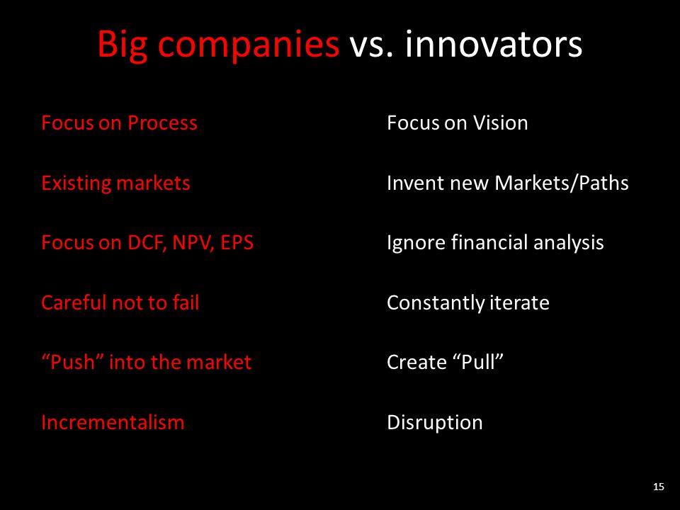 Big companies vs.