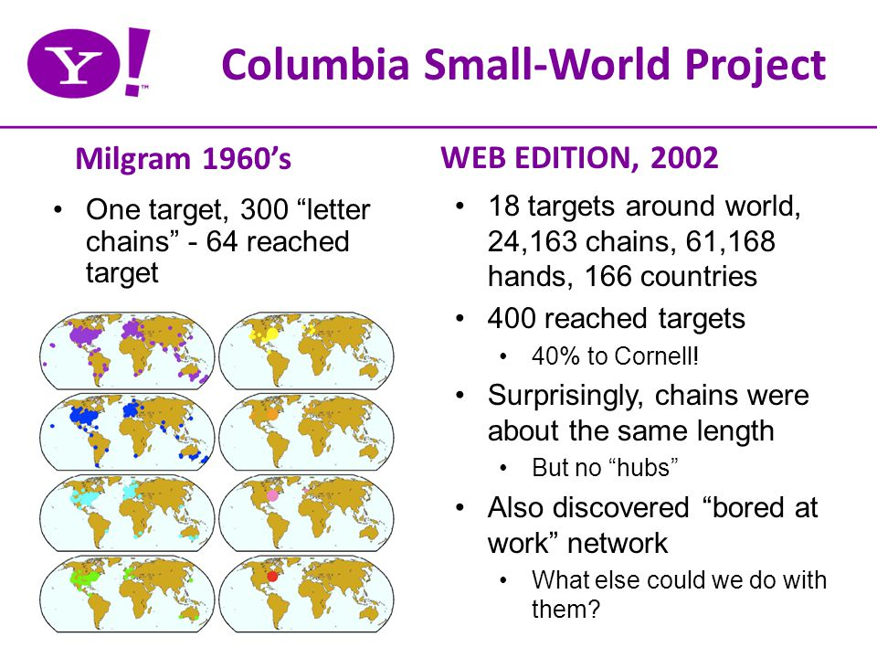 One target, 300 letter chains - 64 reached target 18 targets around world, 24,163 chains, 61,168 hands, 166 countries 400 reached targets 40% to Cornell.