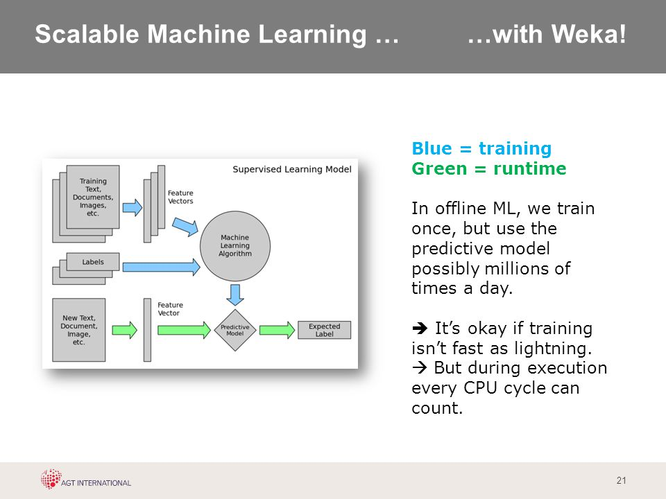 21 Blue = training Green = runtime In offline ML, we train once, but use the predictive model possibly millions of times a day.  It's okay if trainin