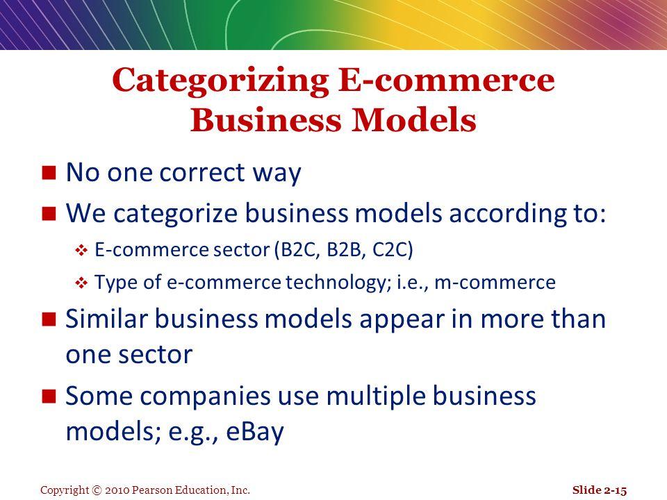 Copyright © 2010 Pearson Education, Inc. Categorizing E-commerce Business Models No one correct way We categorize business models according to:  E-co