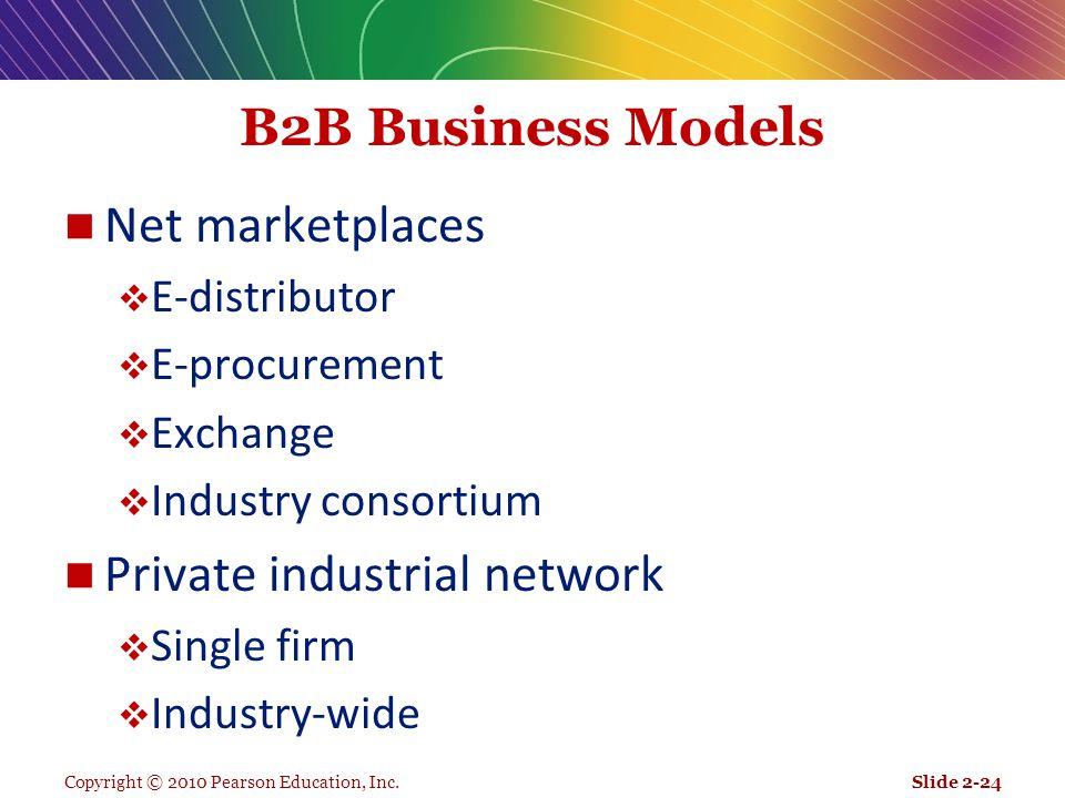 Copyright © 2010 Pearson Education, Inc. B2B Business Models Net marketplaces  E-distributor  E-procurement  Exchange  Industry consortium Private