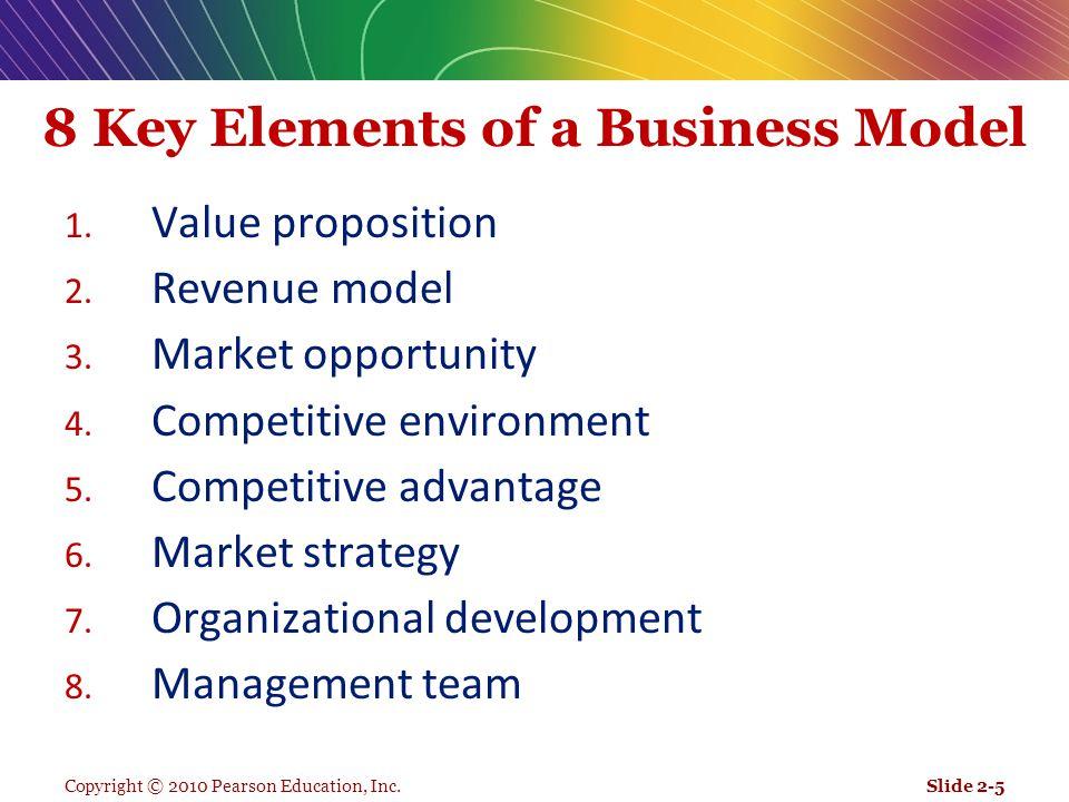 Copyright © 2010 Pearson Education, Inc. 8 Key Elements of a Business Model Slide 2-5 1. Value proposition 2. Revenue model 3. Market opportunity 4. C