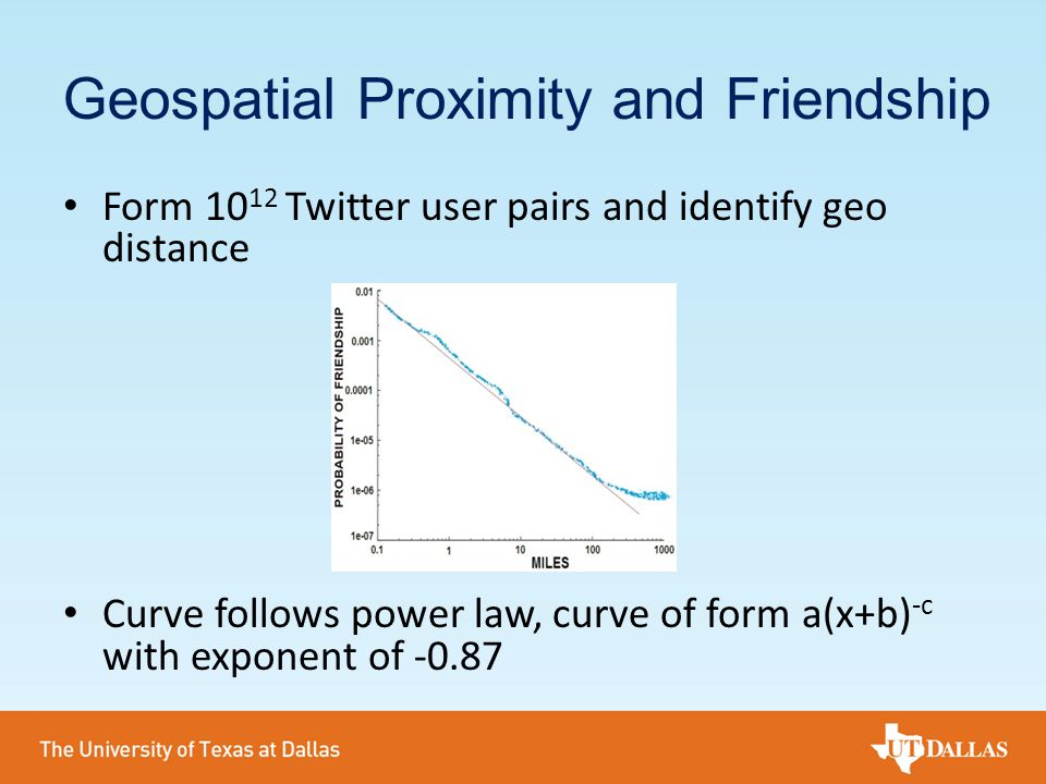 Geospatial Proximity and Friendship Form 10 12 Twitter user pairs and identify geo distance Curve follows power law, curve of form a(x+b) -c with expo