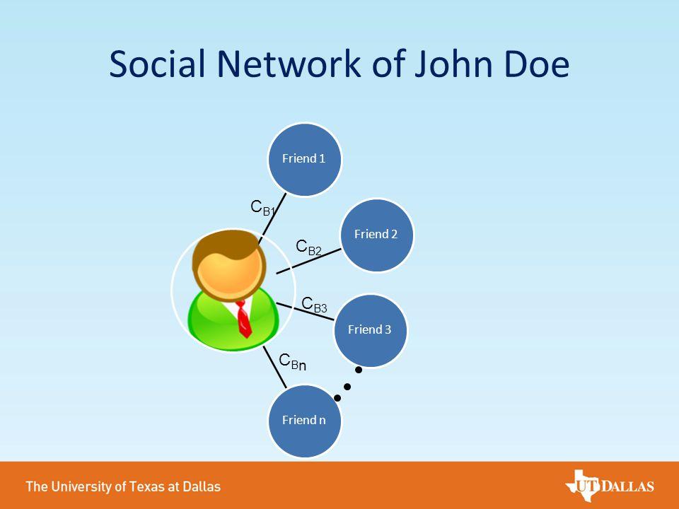 Social Network of John Doe Friend 1Friend 2Friend 3Friend n C B1 C B2 C B3 CBnCBn