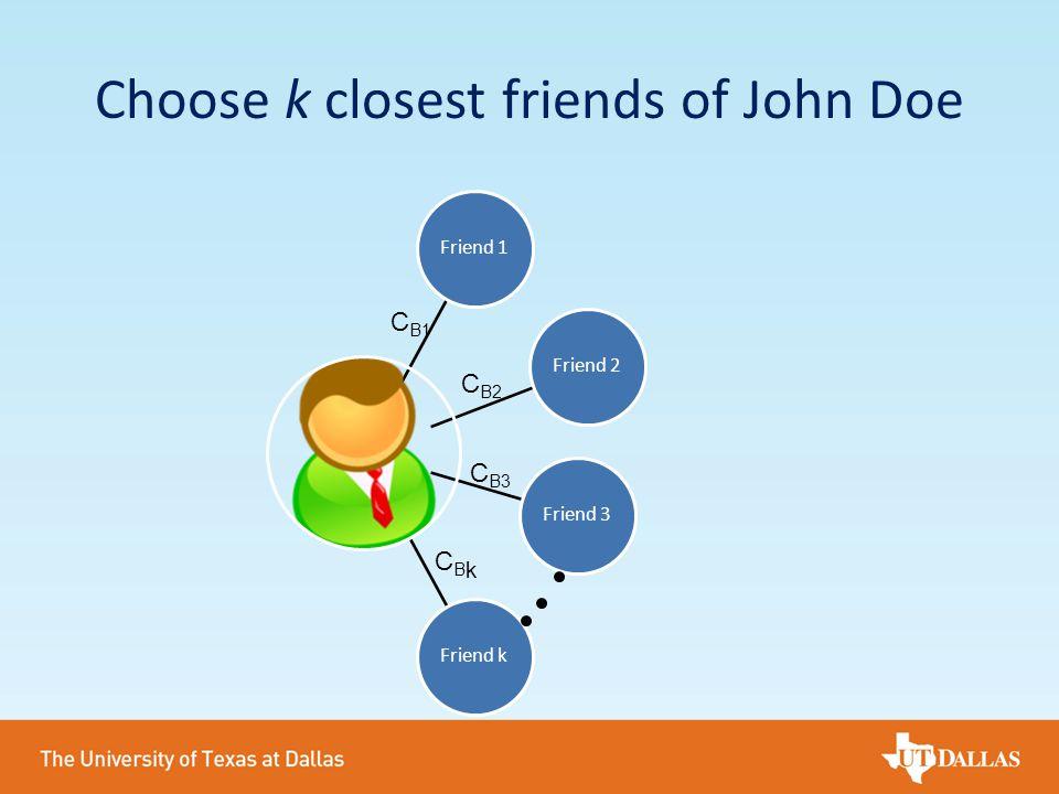 Choose k closest friends of John Doe Friend 1Friend 2Friend 3Friend k C B1 C B2 C B3 CBkCBk