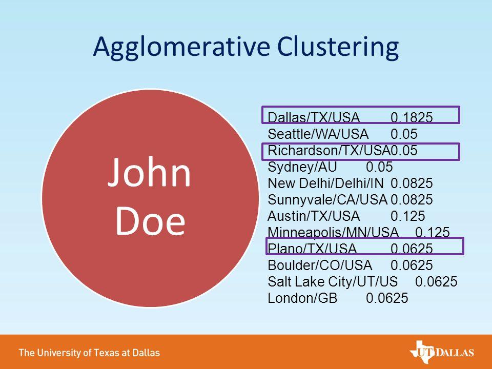 Agglomerative Clustering John Doe Dallas/TX/USA0.1825 Seattle/WA/USA0.05 Richardson/TX/USA0.05 Sydney/AU0.05 New Delhi/Delhi/IN0.0825 Sunnyvale/CA/USA