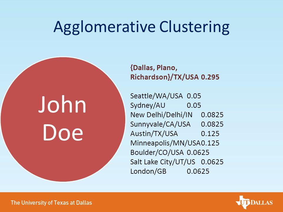 John Doe {Dallas, Plano, Richardson}/TX/USA 0.295 Seattle/WA/USA0.05 Sydney/AU0.05 New Delhi/Delhi/IN0.0825 Sunnyvale/CA/USA0.0825 Austin/TX/USA0.125