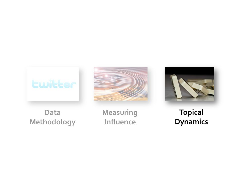 Data Methodology Measuring Influence Topical Dynamics