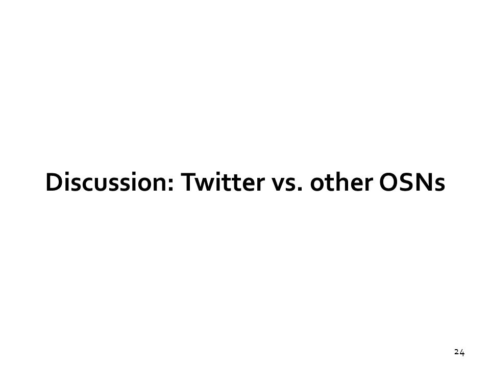 24 Discussion: Twitter vs. other OSNs