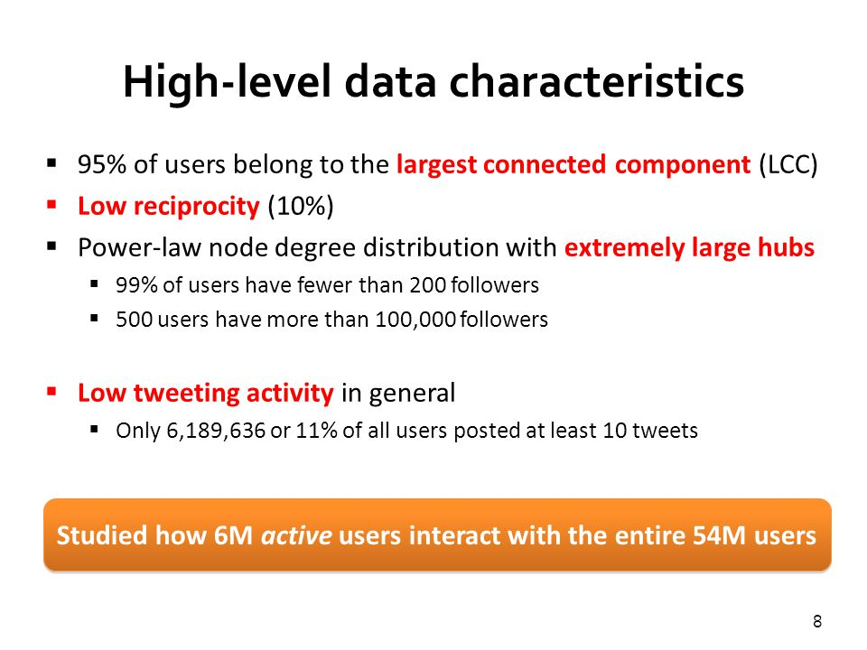 8 High-level data characteristics  95% of users belong to the largest connected component (LCC)  Low reciprocity (10%)  Power-law node degree distribution with extremely large hubs  99% of users have fewer than 200 followers  500 users have more than 100,000 followers  Low tweeting activity in general  Only 6,189,636 or 11% of all users posted at least 10 tweets Studied how 6M active users interact with the entire 54M users