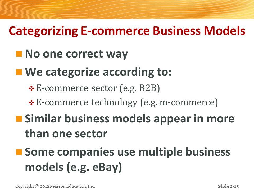 Categorizing E-commerce Business Models No one correct way We categorize according to:  E-commerce sector (e.g. B2B)  E-commerce technology (e.g. m-