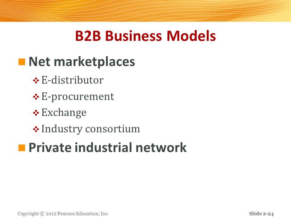 B2B Business Models Net marketplaces  E-distributor  E-procurement  Exchange  Industry consortium Private industrial network Copyright © 2012 Pear