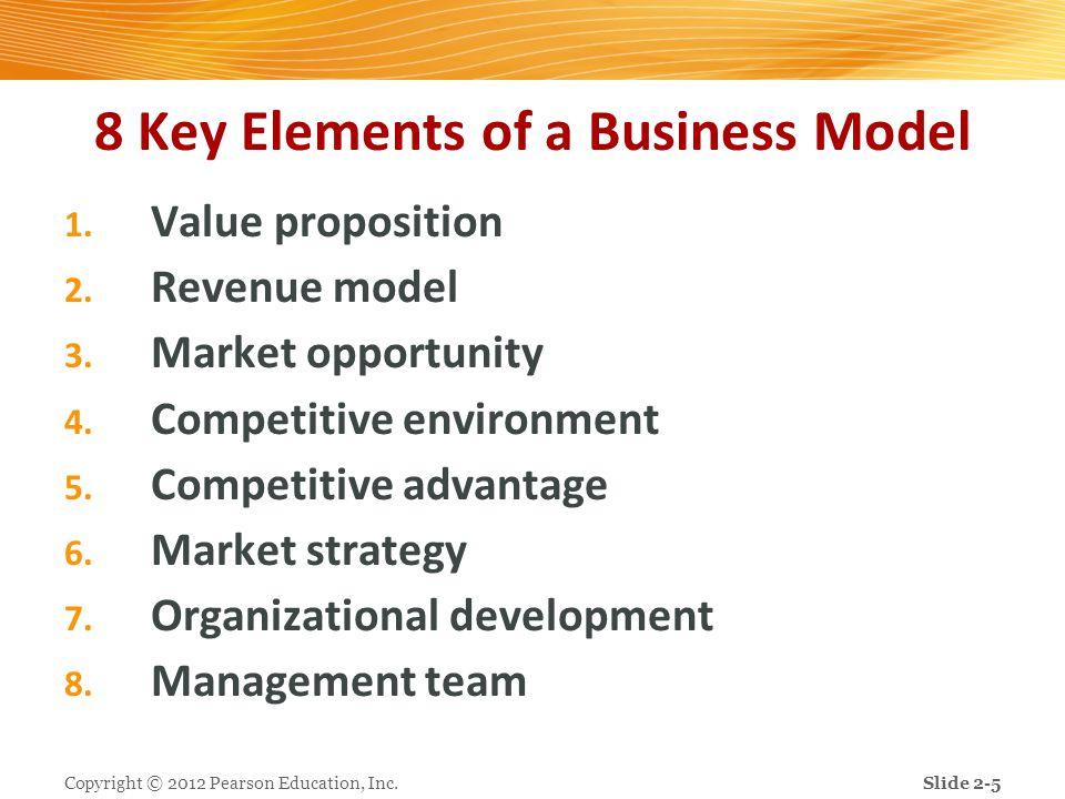 8 Key Elements of a Business Model 1. Value proposition 2. Revenue model 3. Market opportunity 4. Competitive environment 5. Competitive advantage 6.