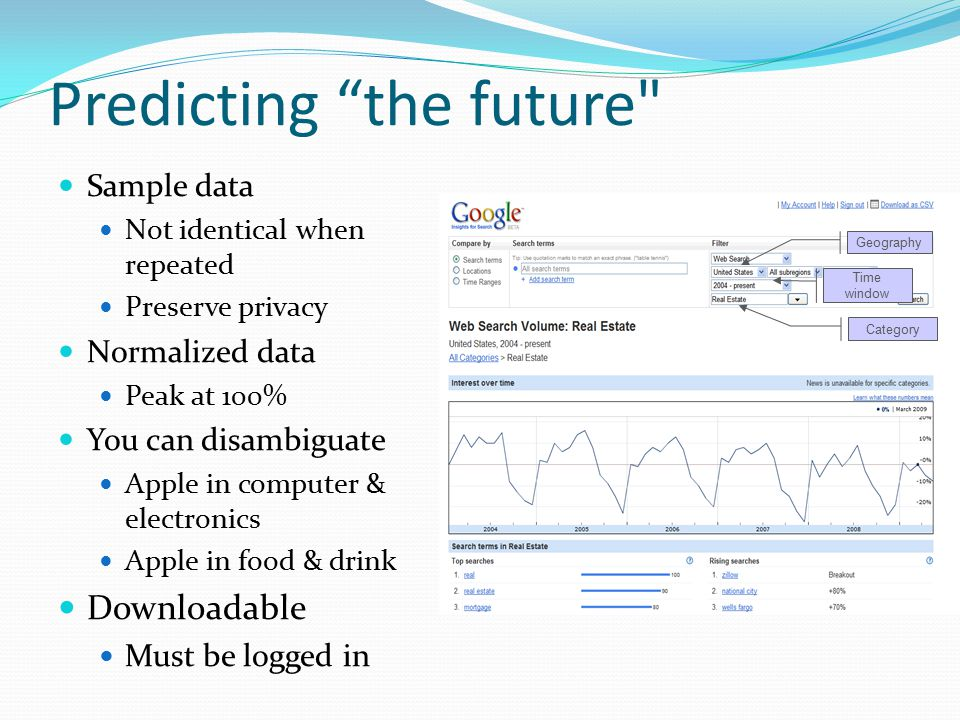 Predicting the future Sample data Not identical when repeated Preserve privacy Normalized data Peak at 100% You can disambiguate Apple in computer & electronics Apple in food & drink Downloadable Must be logged in Geography Category Time window