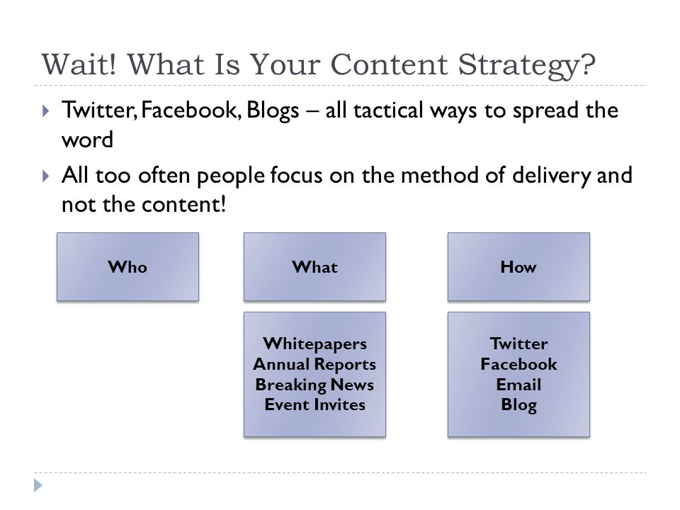Wait. What Is Your Content Strategy.