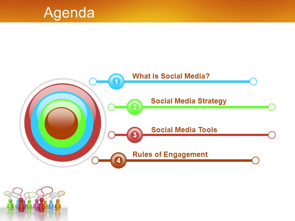 Social Media Strategy Social Media Tools 4 3 2 1 Agenda Rules of Engagement What is Social Media?