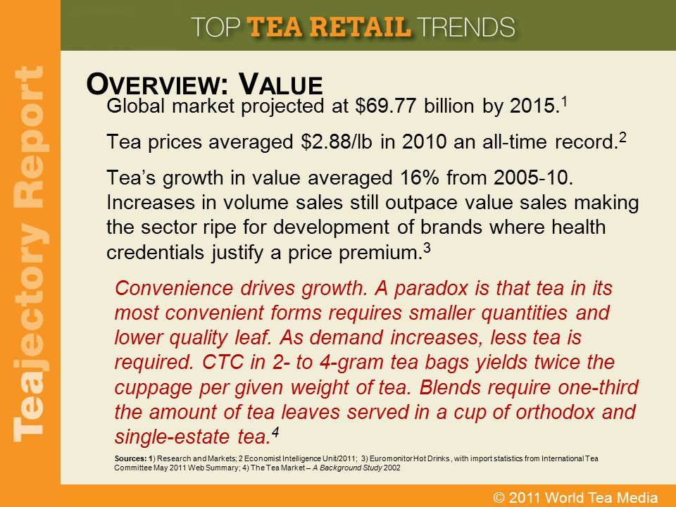 © 2011 World Tea Media O VERVIEW : V ALUE Global market projected at $69.77 billion by 2015. 1 Tea prices averaged $2.88/lb in 2010 an all-time record