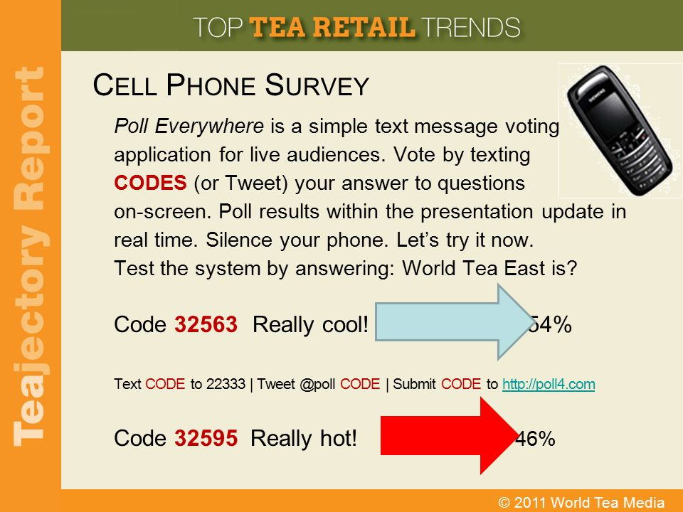© 2011 World Tea Media C ELL P HONE S URVEY Poll Everywhere is a simple text message voting application for live audiences. Vote by texting CODES (or