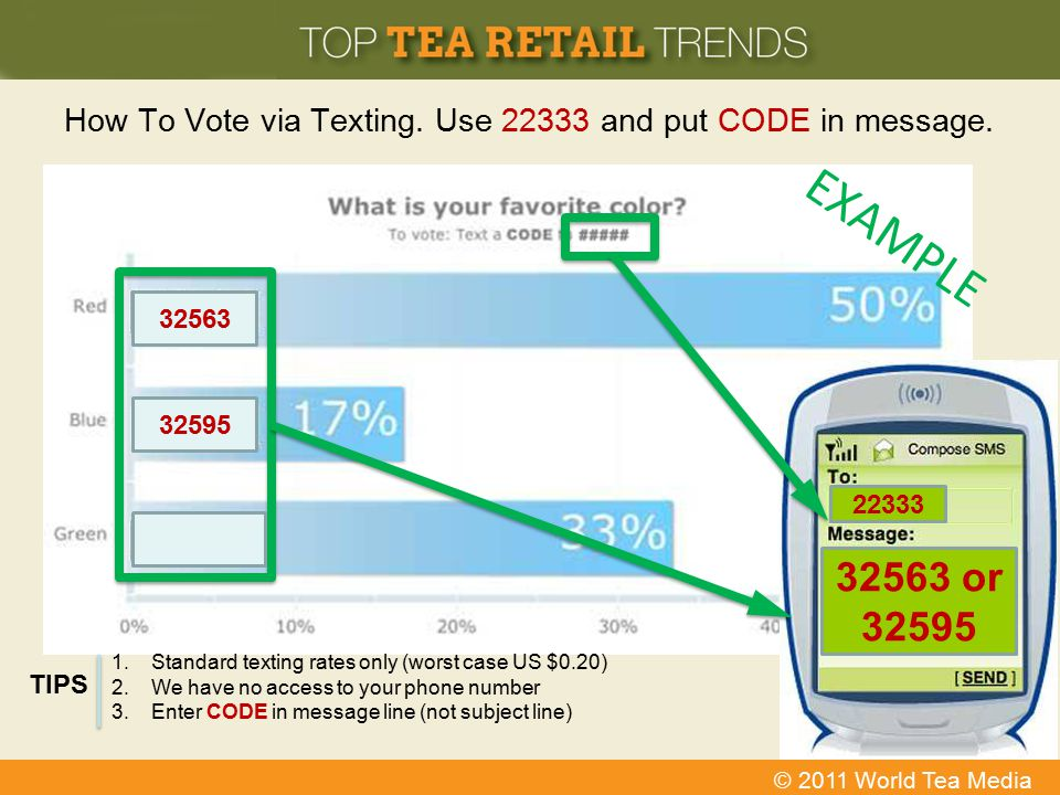 © 2011 World Tea Media How To Vote via Texting. Use 22333 and put CODE in message. 1. Standard texting rates only (worst case US $0.20) 2. We have no
