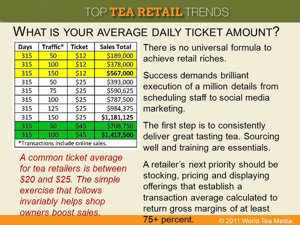 © 2011 World Tea Media W HAT IS YOUR AVERAGE DAILY TICKET AMOUNT ? There is no universal formula to achieve retail riches. Success demands brilliant e