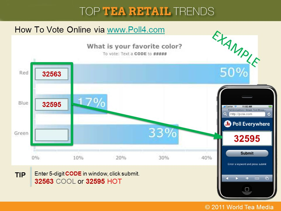 © 2011 World Tea Media How To Vote Online via www.Poll4.comwww.Poll4.com Enter 5-digit CODE in window, click submit. 32563 COOL or 32595 HOT TIP EXAMP