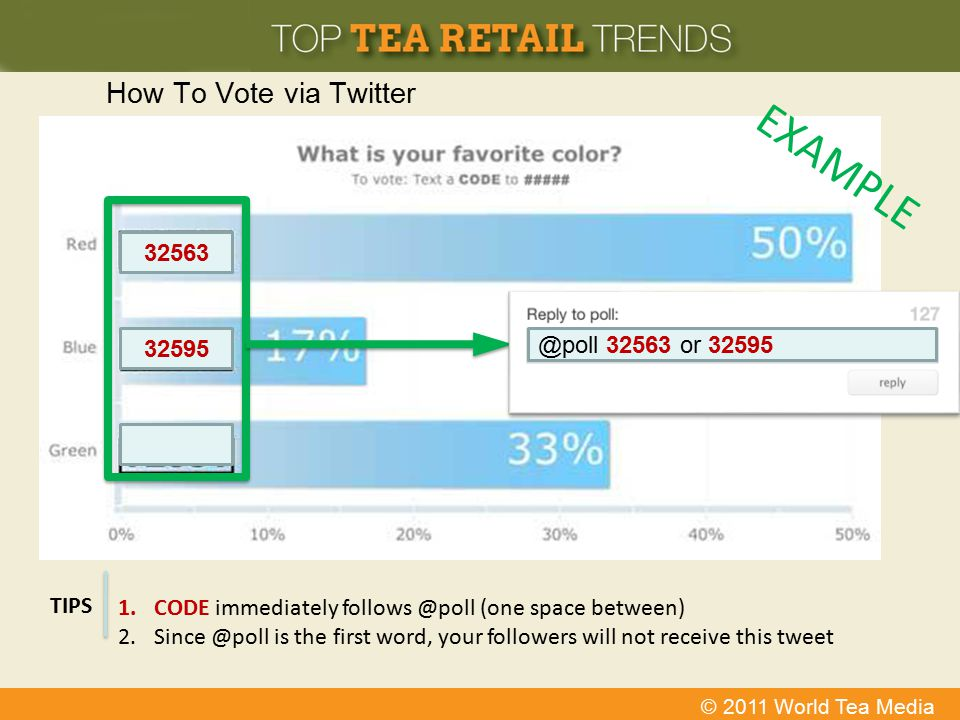 © 2011 World Tea Media How To Vote via Twitter 1.CODE immediately follows @poll (one space between) 2.Since @poll is the first word, your followers wi