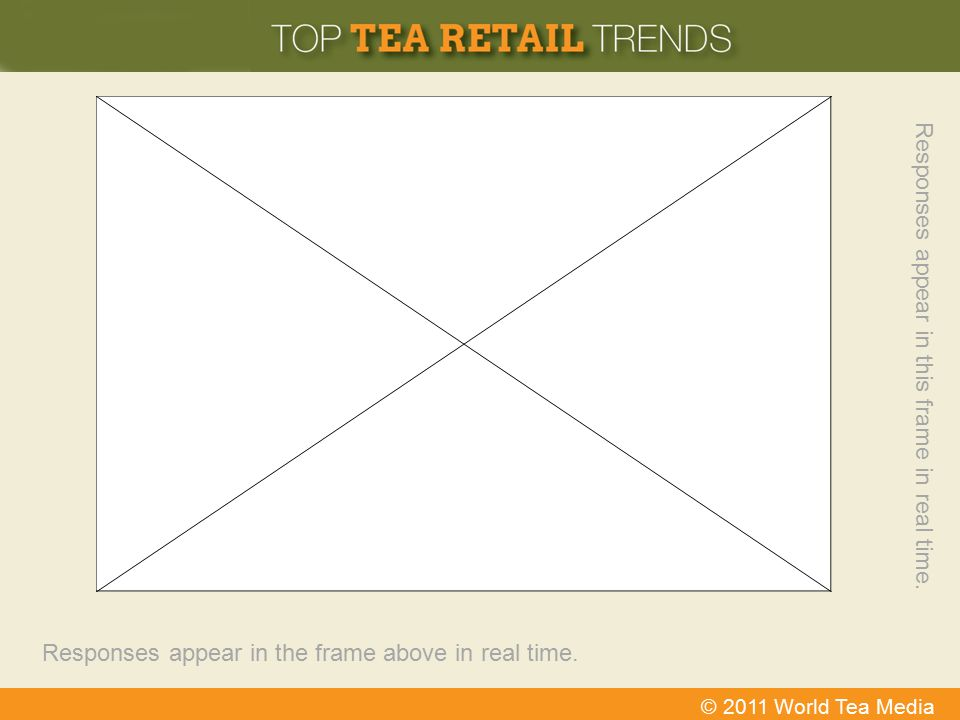 © 2011 World Tea Media Responses appear in the frame above in real time. Responses appear in this frame in real time.