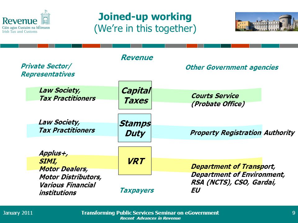 Transforming Public Services Seminar on eGovernment Recent Advances in Revenue January 201110 Radical change (Now for something completely different) Revenue decided to use the National Car Testing Service to carry out pre registration checks formerly done by Revenue.