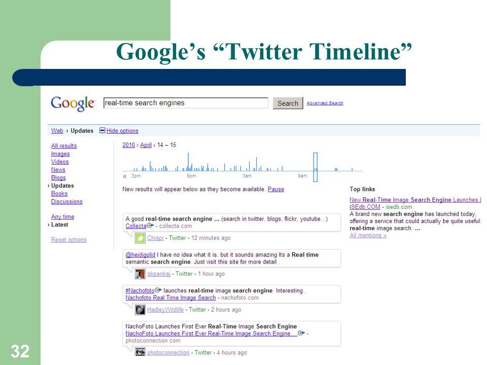 32 Google's Twitter Timeline